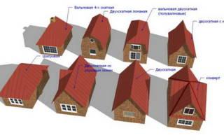Какие бывают виды крыши частных домов
