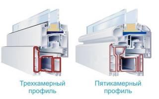 Как правильно выбрать пластиковые окна в квартиру