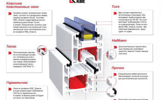 КБЕ эталон технические характеристики