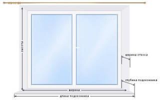 Как мерить жалюзи на пластиковые окна