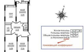 Считается ли лоджия в общую площадь квартиры
