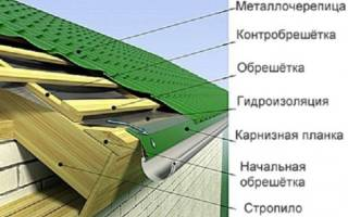 Обрешетка крыши под металлочерепицу своими руками