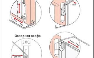 Как настроить дверь стеклопакета