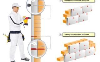 Как укладывать пеноплекс на стены?