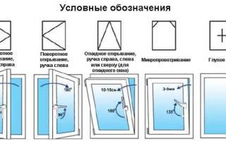 Настройка металлопластиковых окон